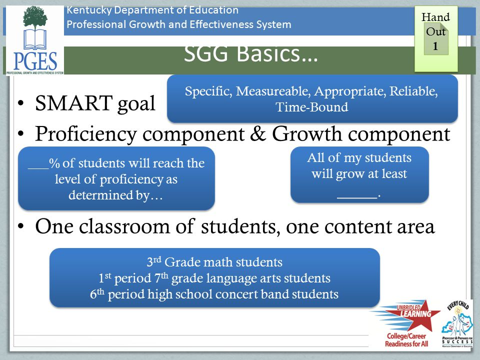 SGG Basics… SMART goal Proficiency component & Growth component