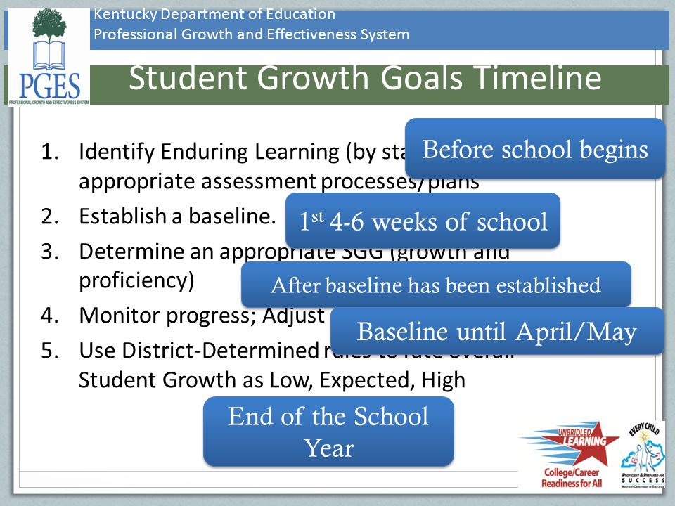 Student Growth Goals Timeline
