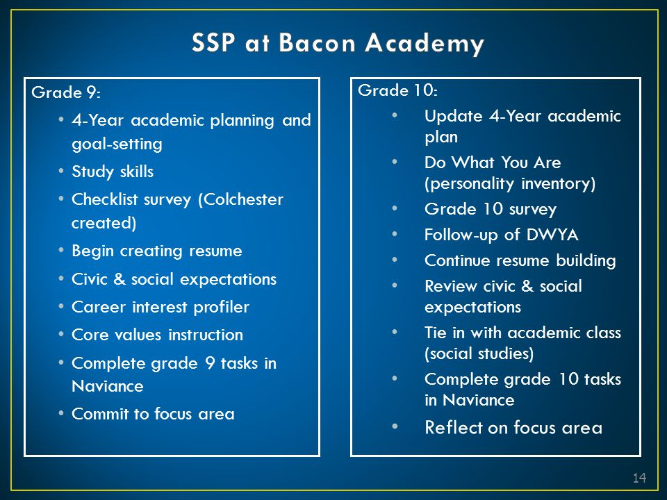 SSP at Bacon Academy Reflect on focus area