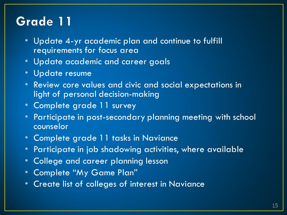 Grade 11 Update 4-yr academic plan and continue to fulfill requirements for focus area. Update academic and career goals.