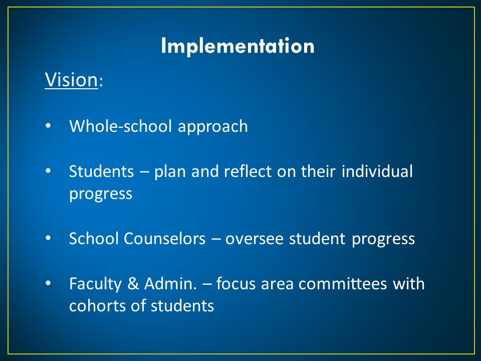 Implementation Vision: Whole-school approach