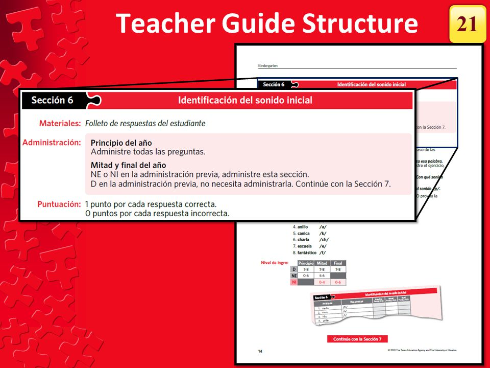 Teacher Guide Structure