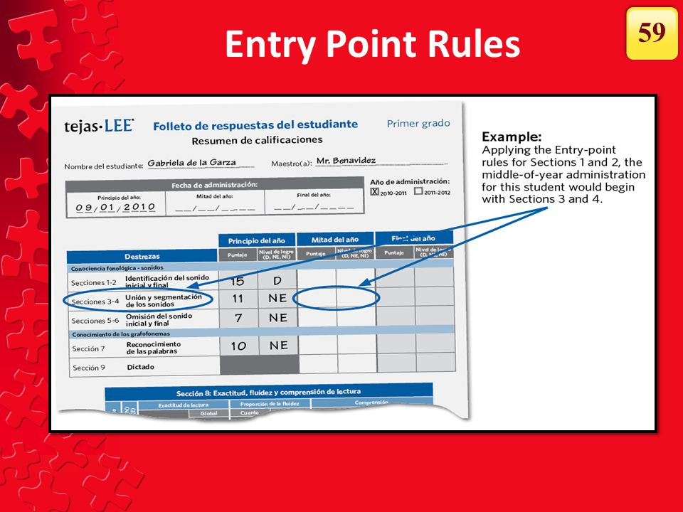 Entry Point Rules 59. In general, students do not have to re-take any section in which they have scored a D previously.