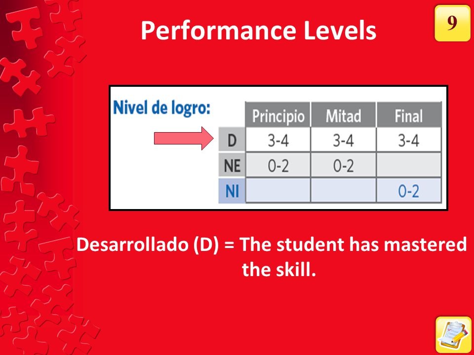 Performance Levels 9. There are 3 performance levels on the Tejas LEE. Desarrollado (D) means a student has mastered the skill.