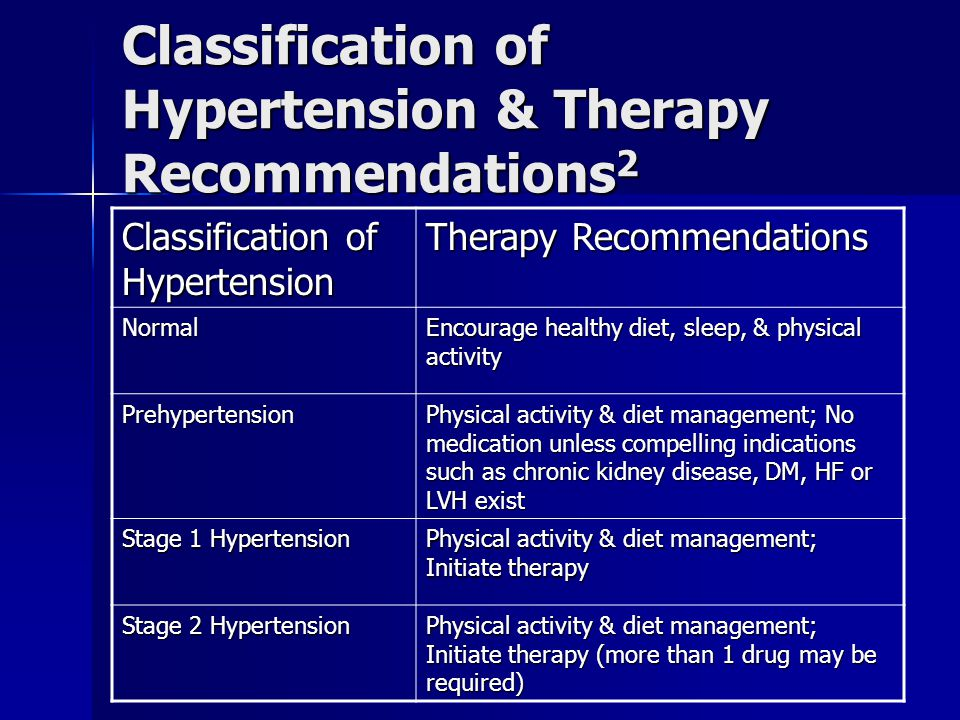 Classification of Hypertension & Therapy Recommendations2