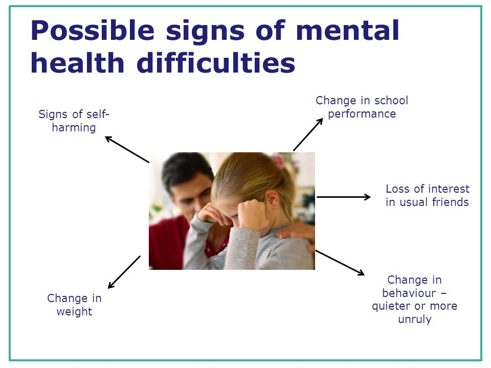Possible signs of mental health difficulties