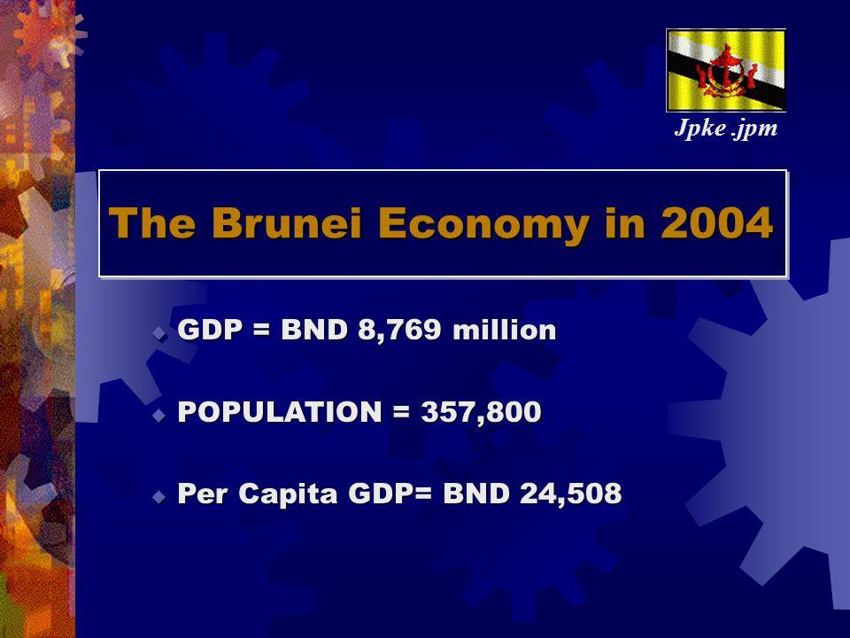 ECONOMIC DEVELOPMENT IN BRUNEI DARUSSALAM - ppt download