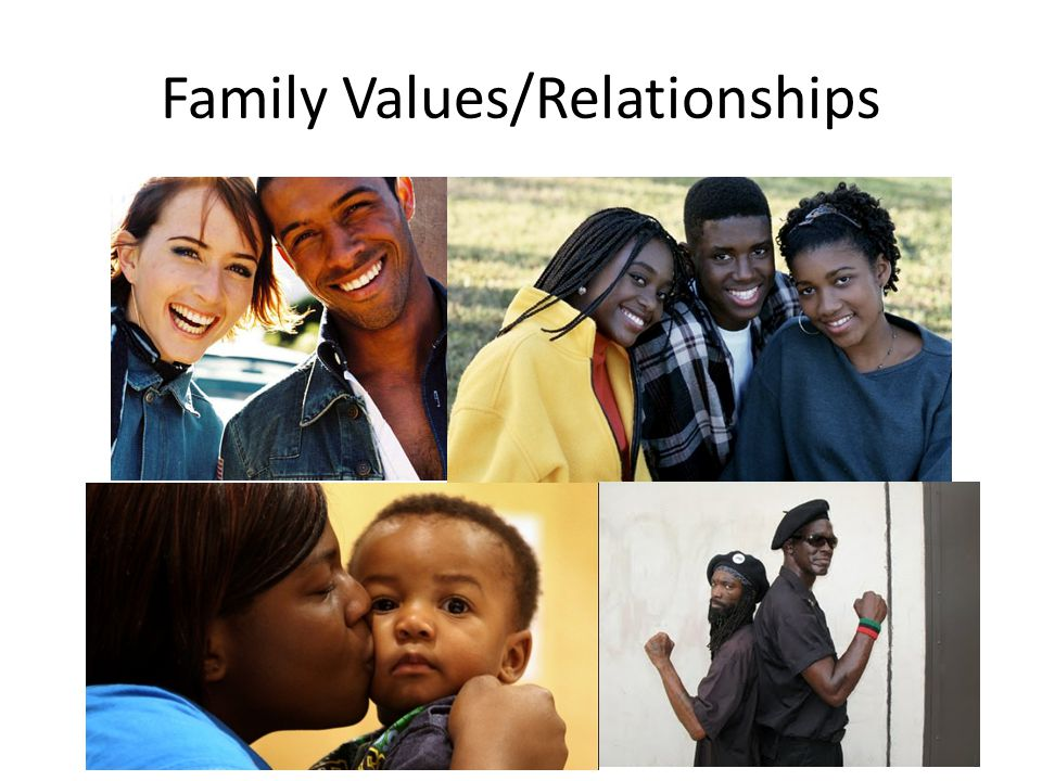 Family Values/Relationships
