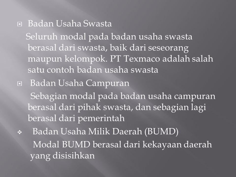 Pertemuan Ketujuh Badan Usaha Dalam Perekonomian Indonesia Ppt