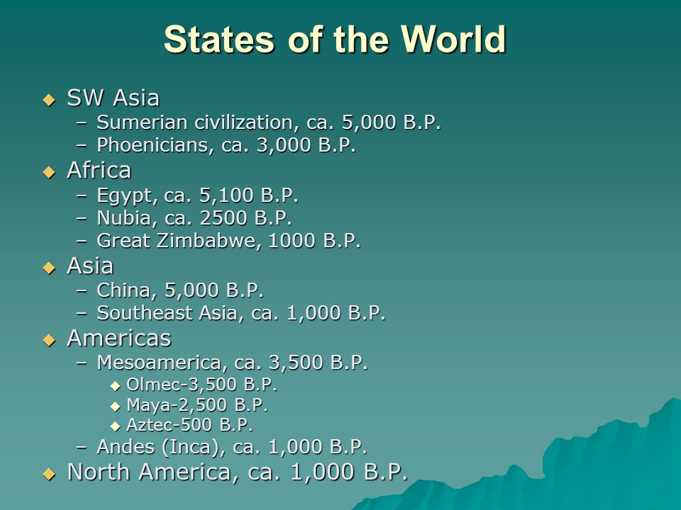 States of the World SW Asia Africa Asia Americas