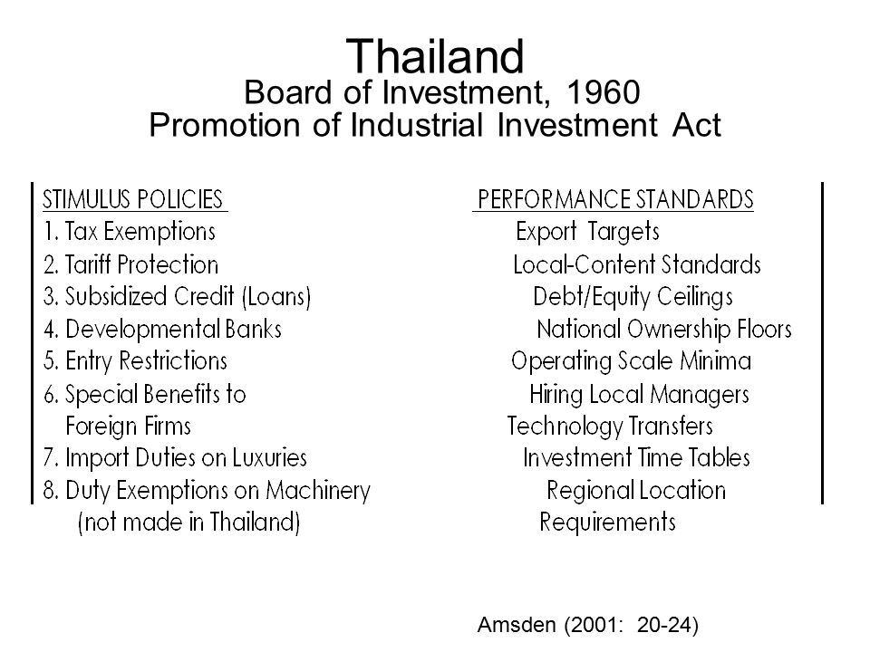 Thailand Board of Investment, 1960 Promotion of Industrial Investment Act