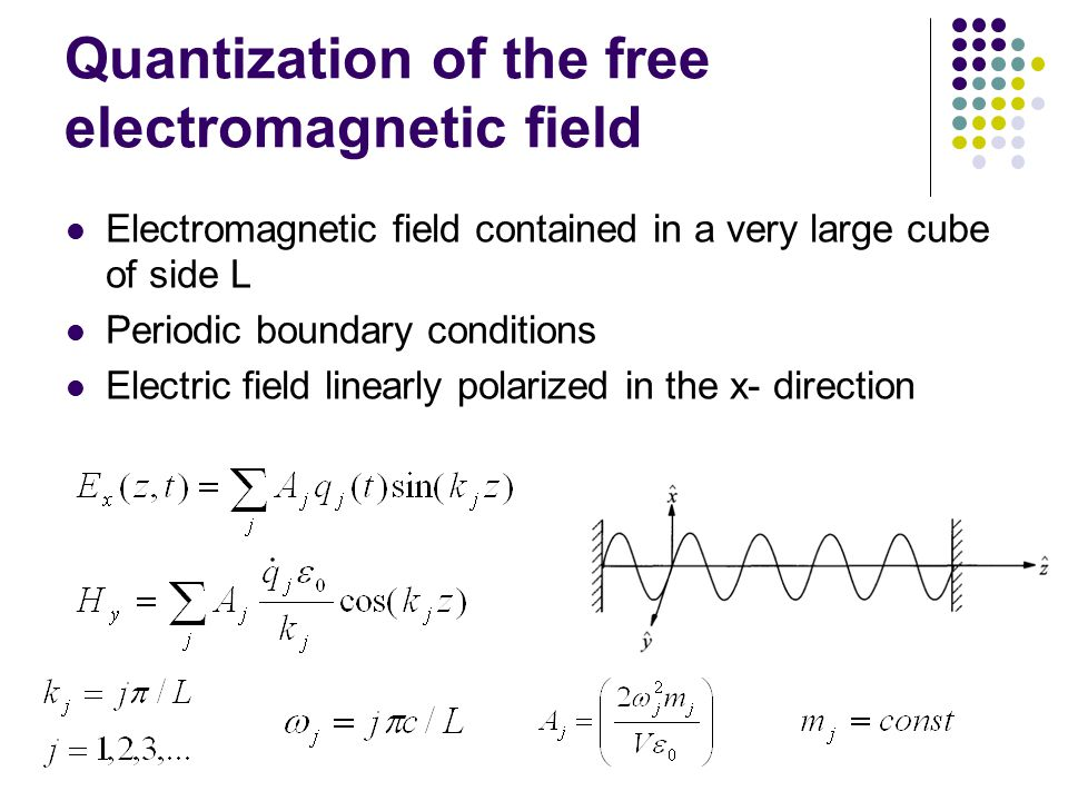 Quantization of the free electromagnetic field