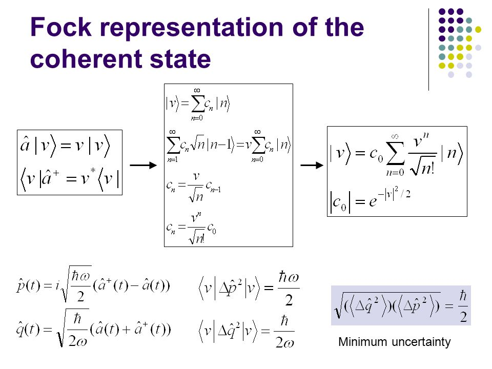 Fock representation of the coherent state