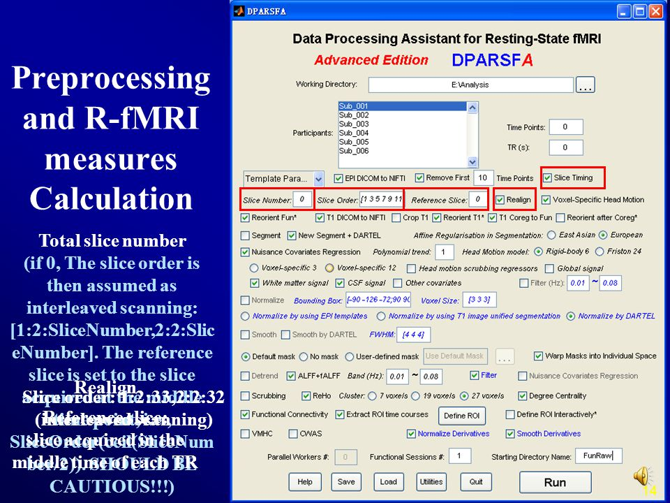 Preprocessing and R-fMRI measures Calculation