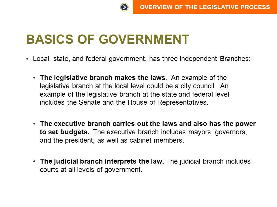 The Legislative Process Ppt Download
