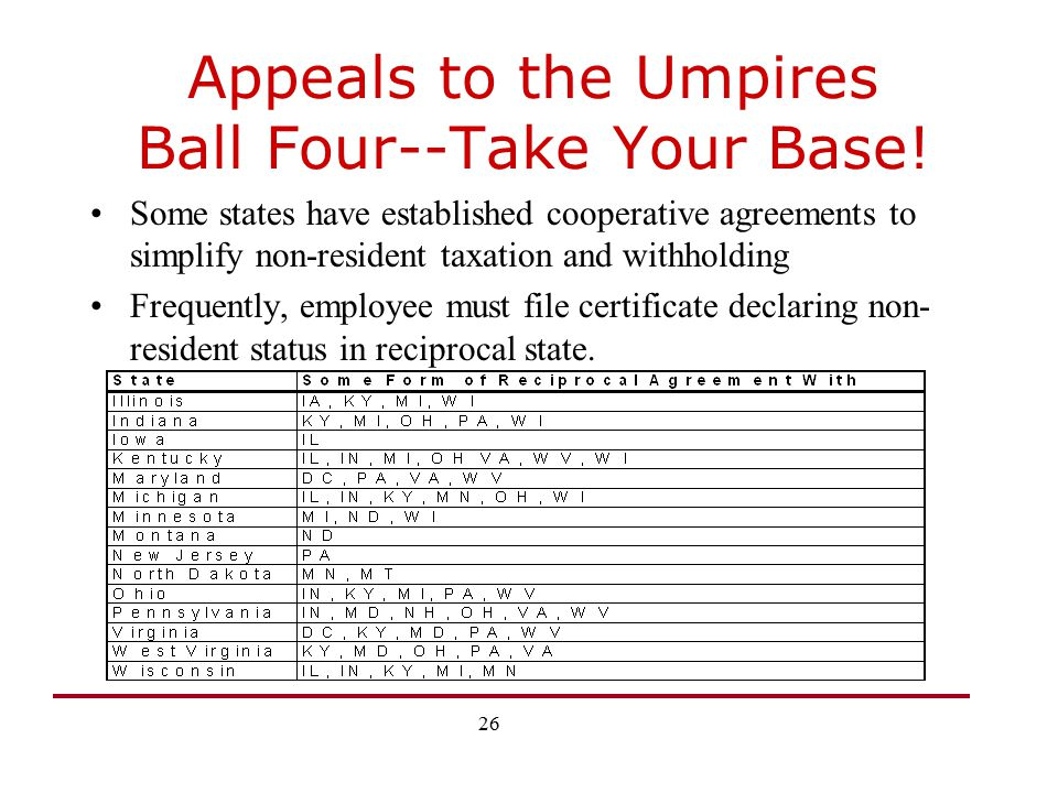 Appeals to the Umpires Ball Four--Take Your Base!