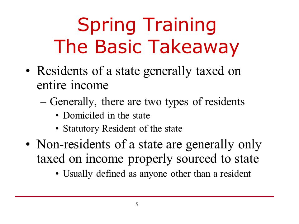 Spring Training The Basic Takeaway