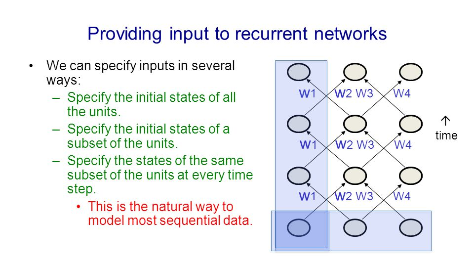 Providing input to recurrent networks