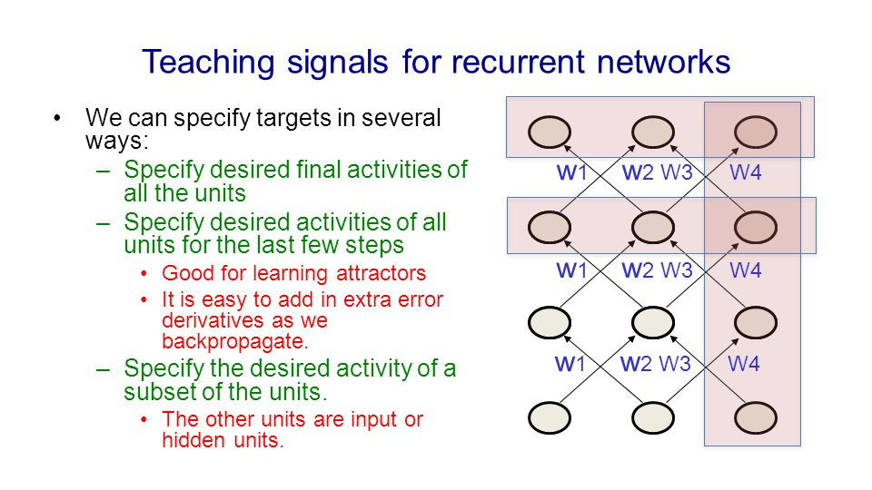 Teaching signals for recurrent networks