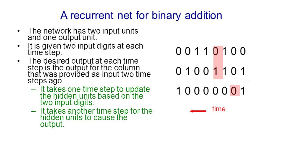 A recurrent net for binary addition