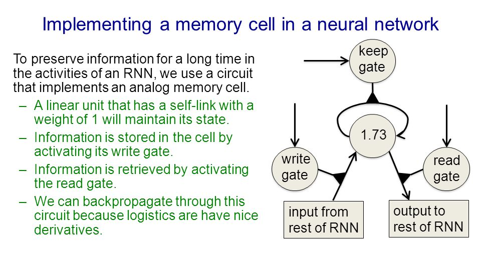 Implementing a memory cell in a neural network