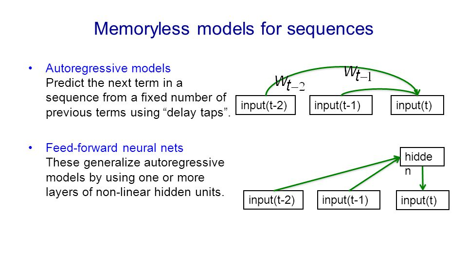 Memoryless models for sequences