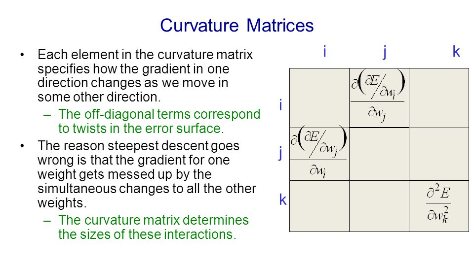 Curvature Matrices i j k i j k