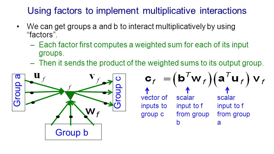 Using factors to implement multiplicative interactions