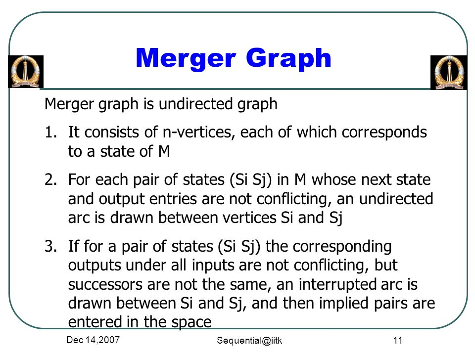 Merger Graph Merger graph is undirected graph