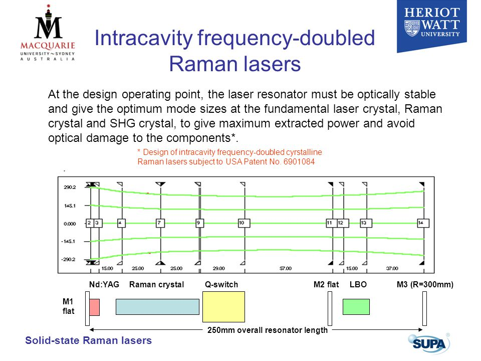 Intracavity frequency-doubled Raman lasers