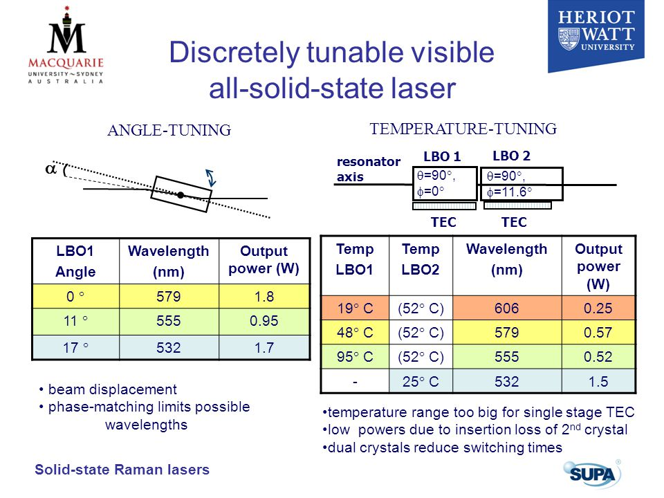 Discretely tunable visible all-solid-state laser