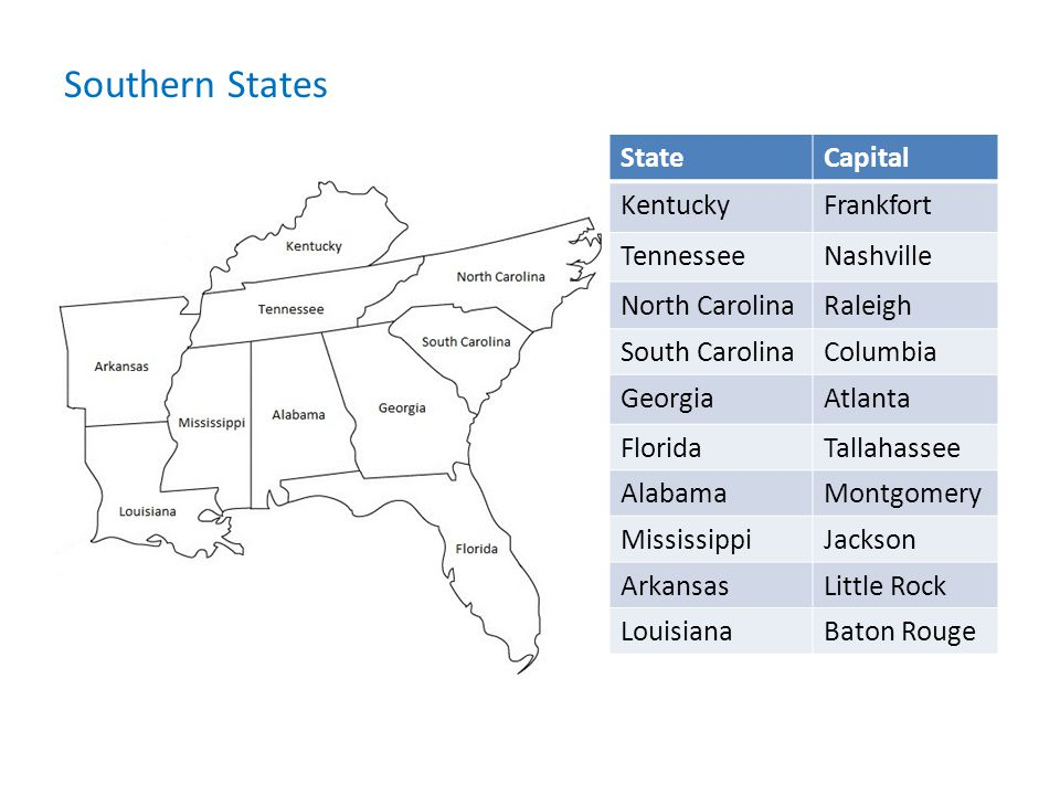 Capitals Of Southern States on
