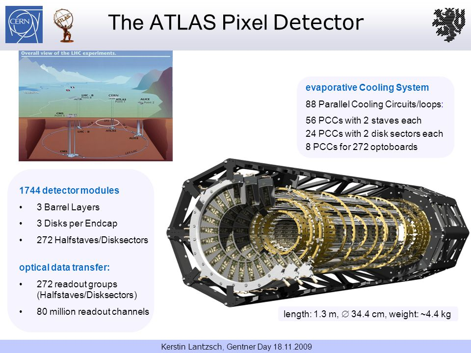 The ATLAS Pixel Detector