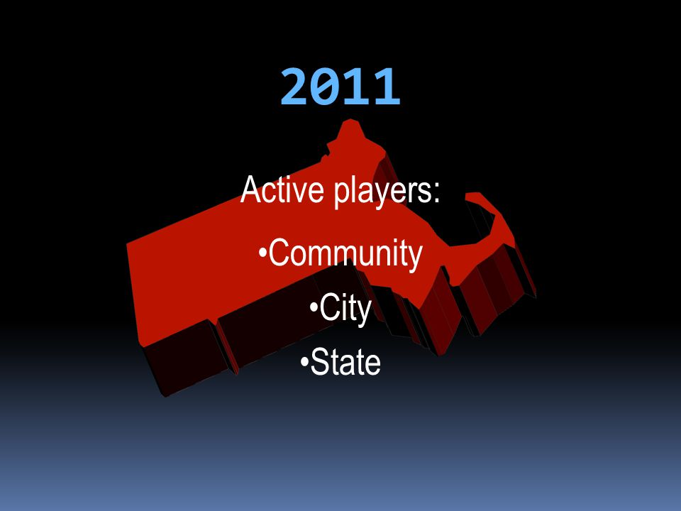 2011 Active players: Community City State