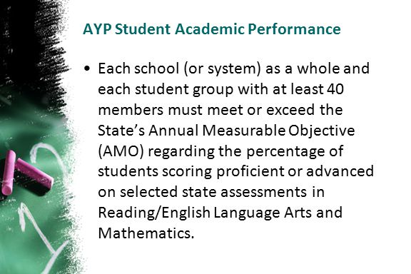AYP Student Academic Performance