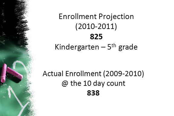 Enrollment Projection (2010-2011) 825 Kindergarten – 5th grade