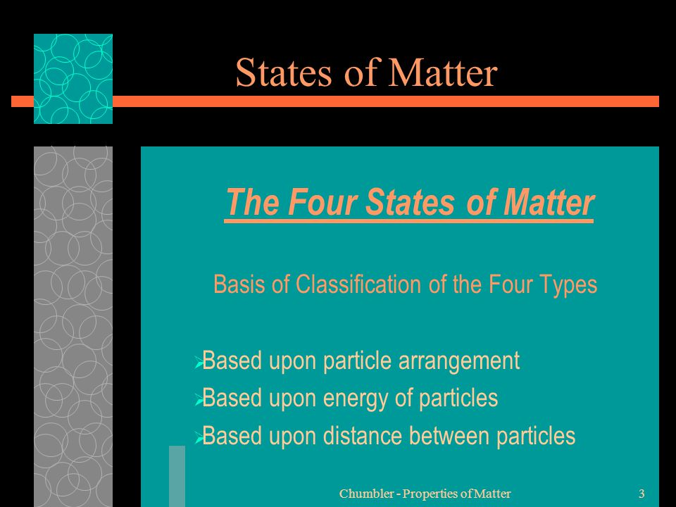 States of Matter The Four States of Matter