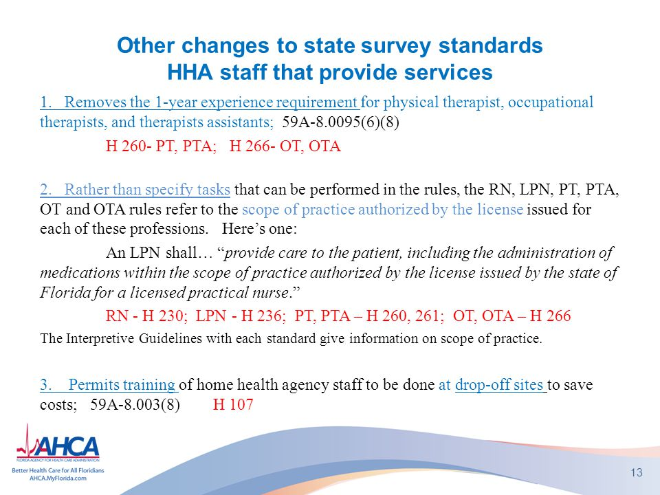 Other changes to state survey standards HHA staff that provide services