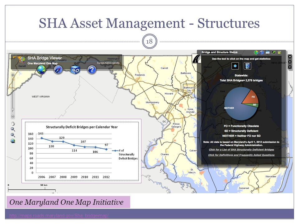 SHA Asset Management - Structures