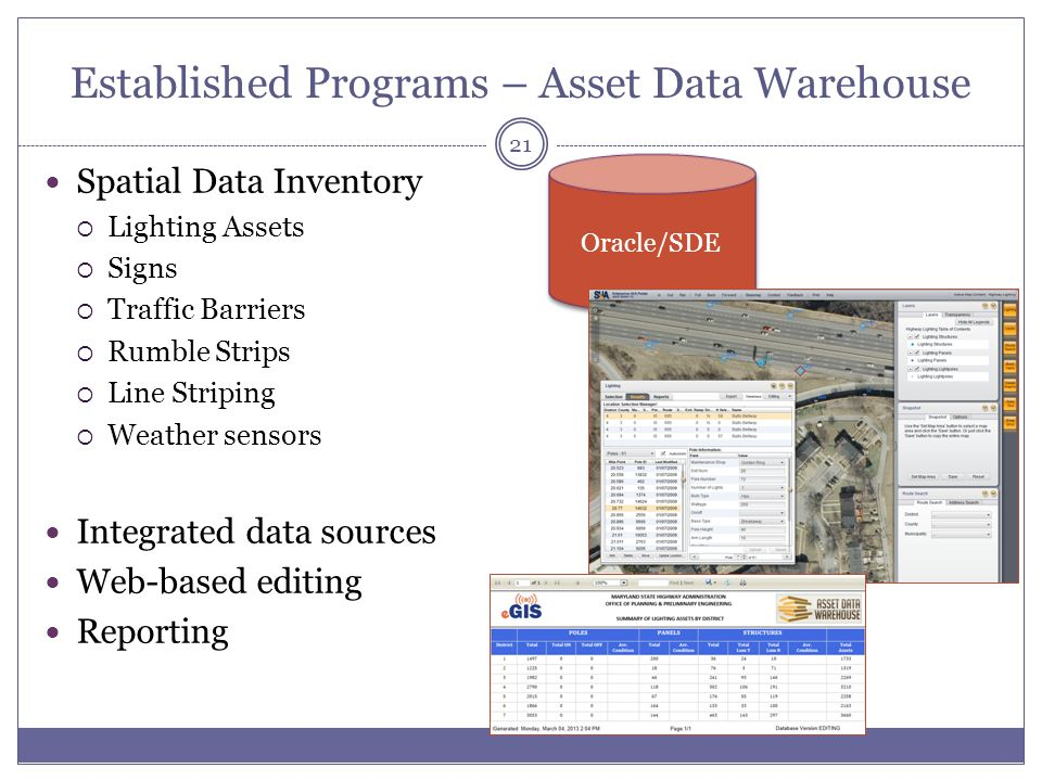 Established Programs – Asset Data Warehouse