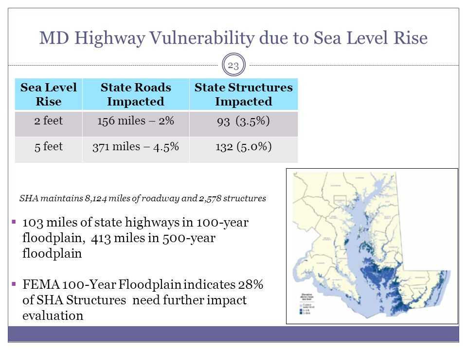 MD Highway Vulnerability due to Sea Level Rise