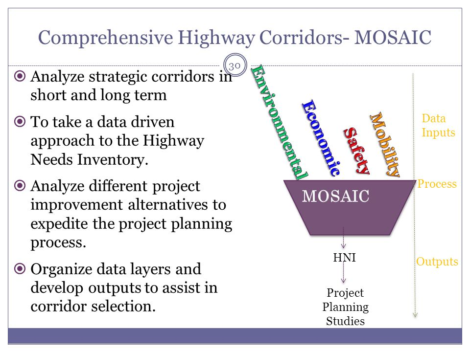 Comprehensive Highway Corridors- MOSAIC