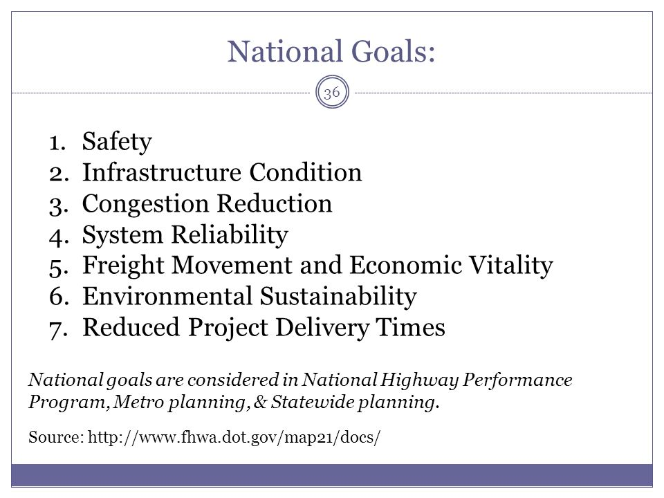 National Goals: Safety Infrastructure Condition Congestion Reduction