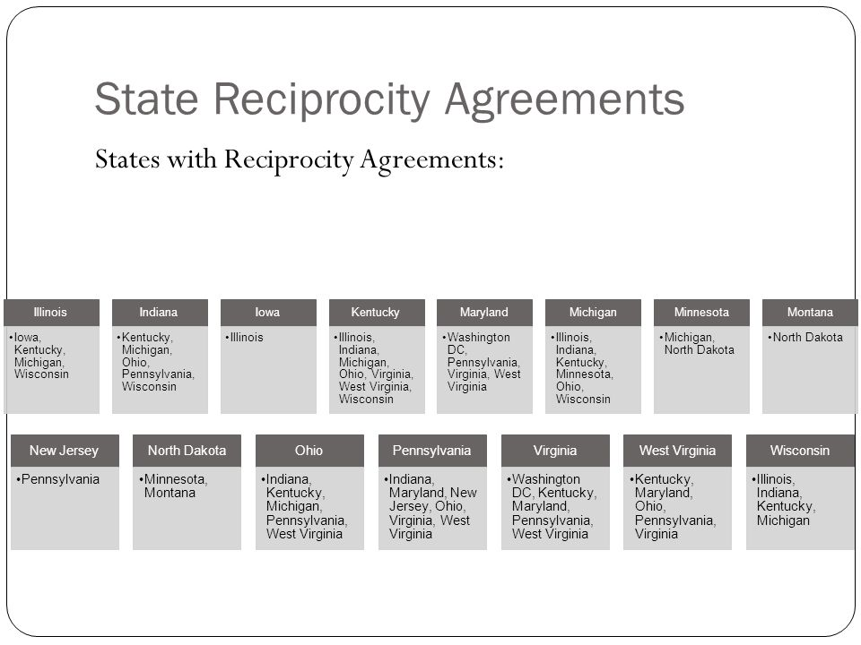 State Reciprocity Agreements