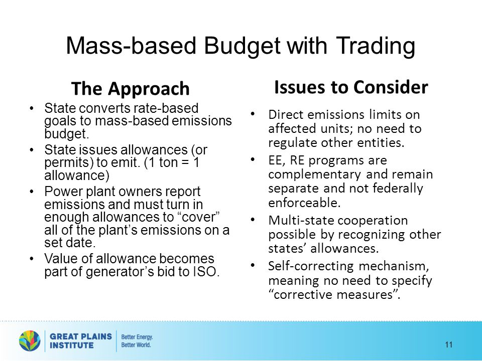 Mass-based Budget with Trading