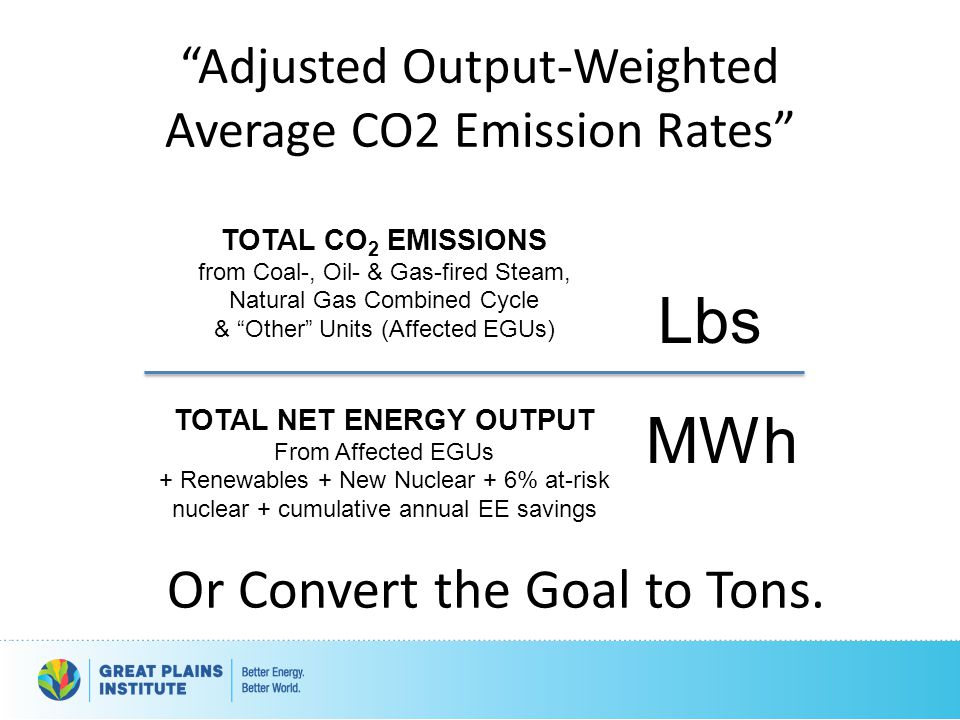 Adjusted Output-Weighted Average CO2 Emission Rates