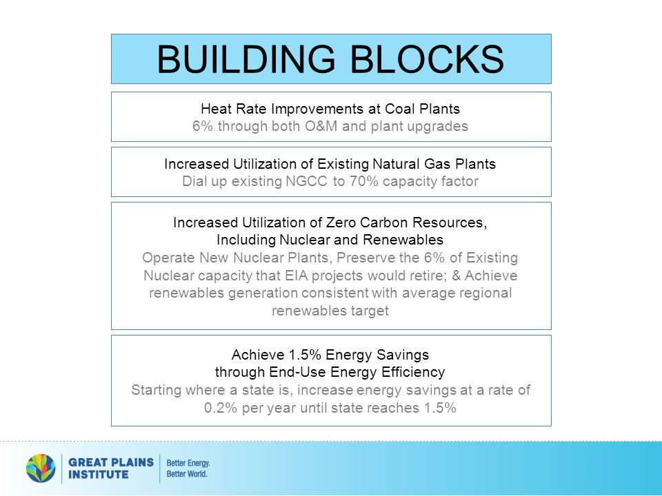BUILDING BLOCKS Heat Rate Improvements at Coal Plants