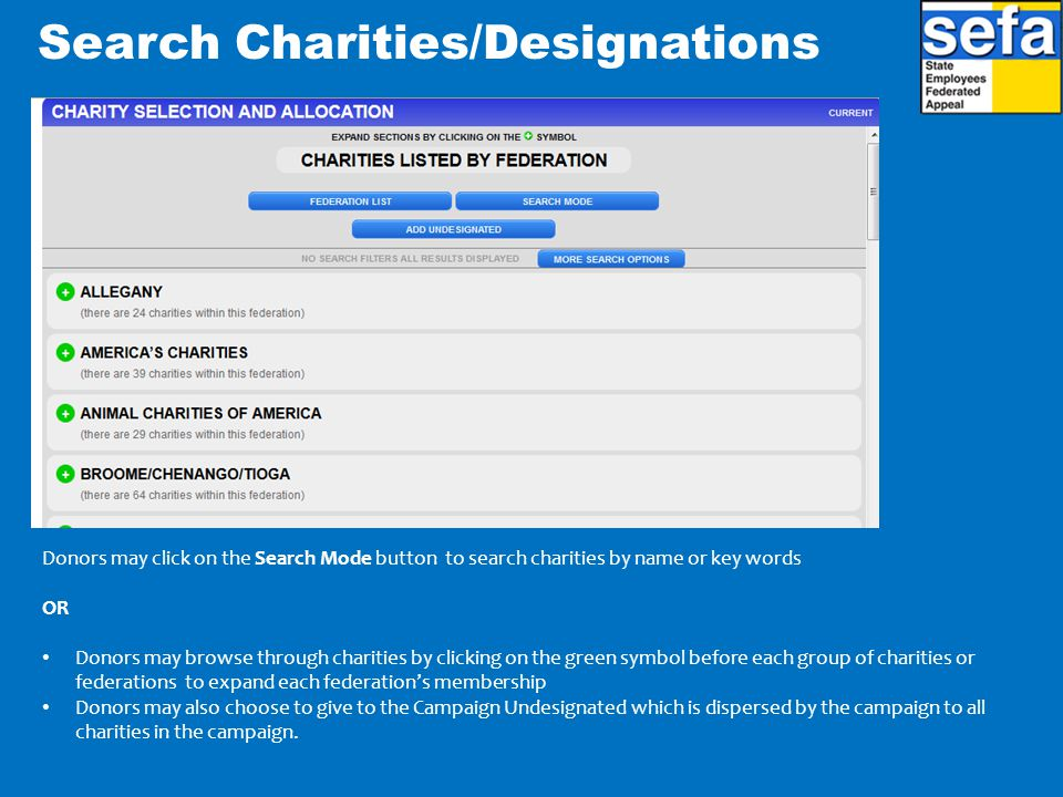 Search Charities/Designations