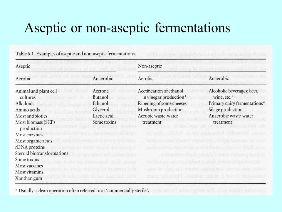 Aseptic or non-aseptic fermentations