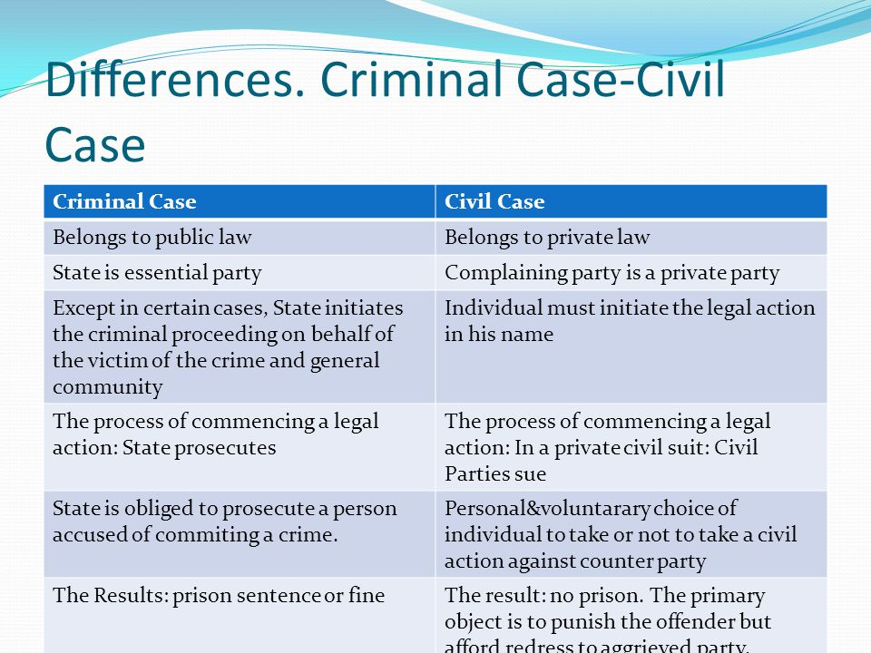 Differences. Criminal Case-Civil Case
